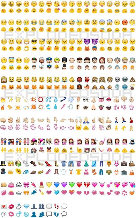 iphone  android emojis  relevant emojis android