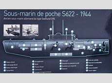 Sous-marin de poche S622 - 1944 (ancien sous-marin alleman ... Seehund