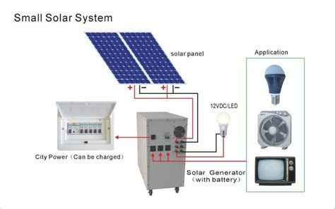 home solar electricity generation system solar energy