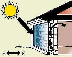 camini solari p 225 jaros en la cabeza muro trombe sistema de calefacci 243 n
