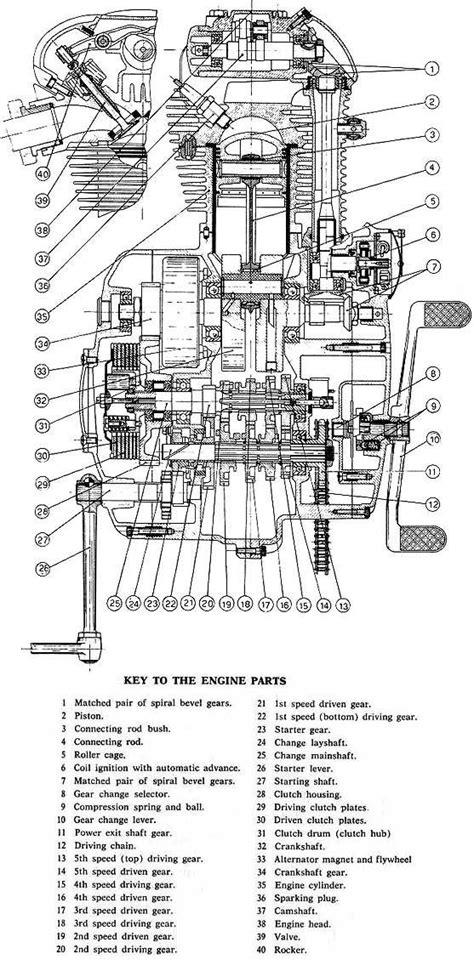 ducati single cylinder bevel gear driven engine transmission diagram engines ducati