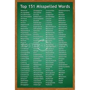 top misspelled words by state pinterest the world s catalog of ideas
