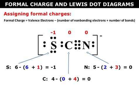 lewis dot diagrams co lewis structure formal charge of zero images