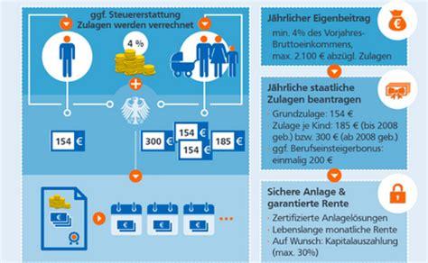 Kfz Versicherung Wechseln K Ndigungsschreiben by K 252 Ndigung Riester Rente Riester Rente K Ndigen Vorlage