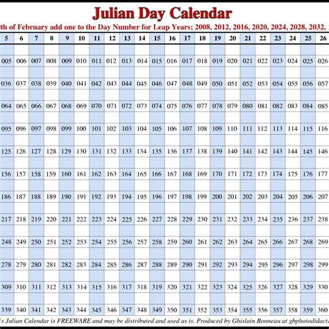 printable calendar 2018 with julian dates julian calendar perpetual printable calendar template 2018