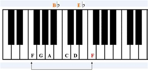 how to play keyboard a lessons free keyboard piano lesson how to play
