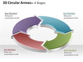 powerpoint circular arrow template 3d circular arrows process smartart 4 stages ppt slides