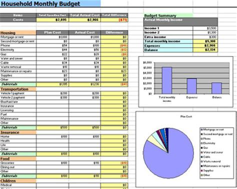 household expenses excel template best photos of household budget worksheet excel template