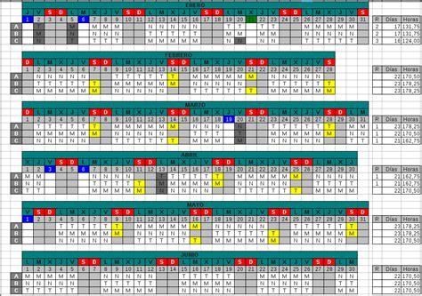 Calendario 5 Turnos Antiestres Calendario Lugar Donde Trabajo A Tres Turnos 12 03 15