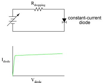current limiting diode digikey feee fundamentals of electrical engineering and electronics constant current diodes