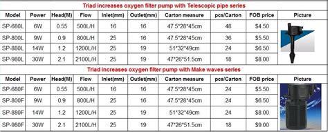 Pompa Hisap Aquarium 110 v 220 v multi funaquarium filter submersible pompa air