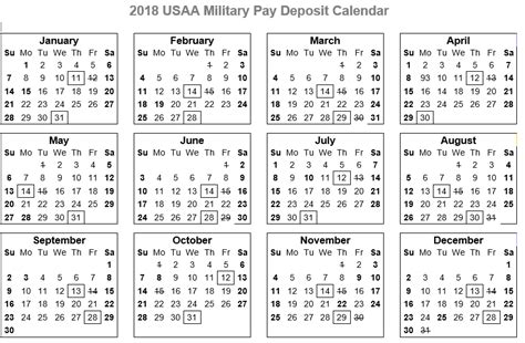 usaa military pay deposit   printables