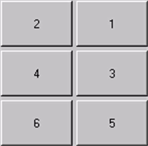 grid layout oracle gridlayout java platform se 7