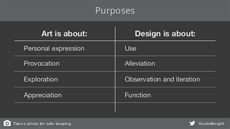 design art difference design is not art