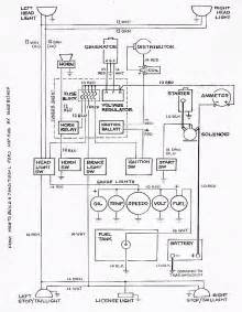 basic ford rod wiring diagram
