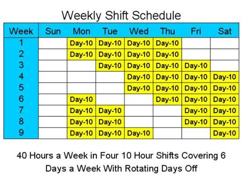 roster pattern meaning 10 hour schedules for 6 days a week by shift schedules