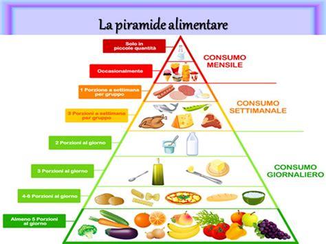 piramide degli alimenti la funzione degli alimenti ppt scaricare