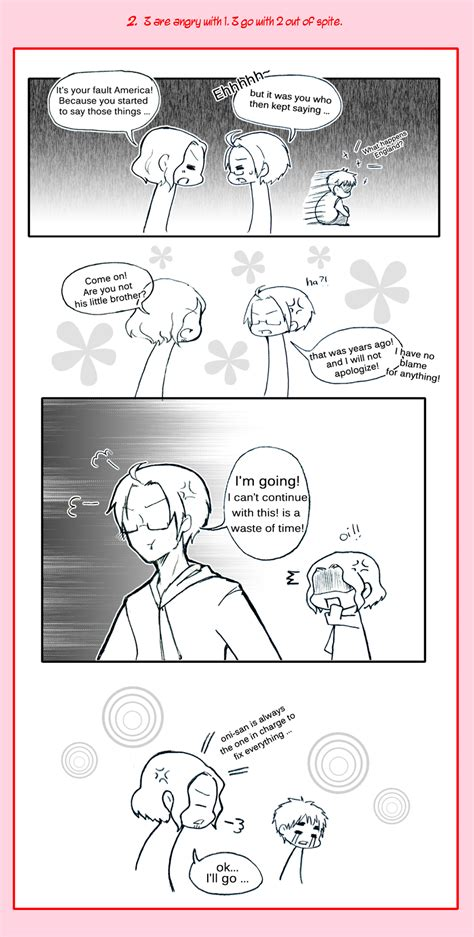 Meme Comic English - meme comic usukfr english 2 by timelessheaven on deviantart