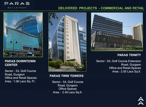 paras one33 noida retail shops and service apartments paras one33 paras buildtech sector 133 retail shops and