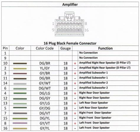 mini cooper wiring diagram 2009 wiring diagram 2018