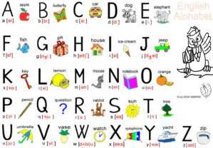alfabeto completo di lettere straniere sta disegno di alfabeto inglese completo da colorare