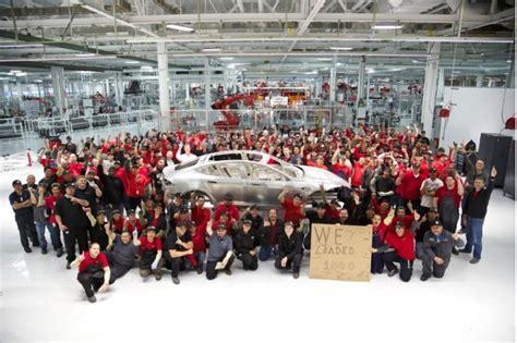 Tesla Development What Elon Musk Taught Me About Agile Startups Agile