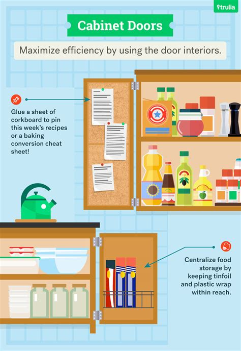 how to organize your kitchen cabinets the guide to kitchen organization trulia s