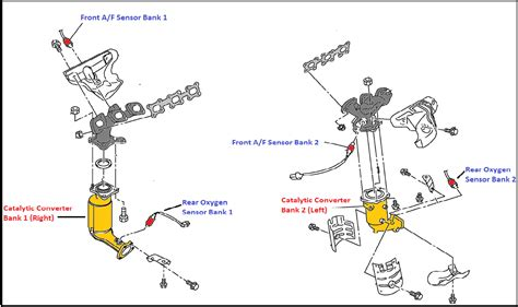 p0420 2006 nissan murano catalyst system efficiency below