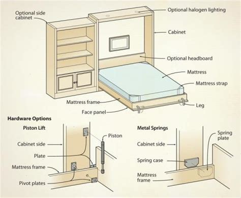 Build Your Own Bed Frame Plans Make Your Own Murphy Bed Mechanism For Best 25 Plans Ideas On Pinterest Frame Plan 2 Pertaining