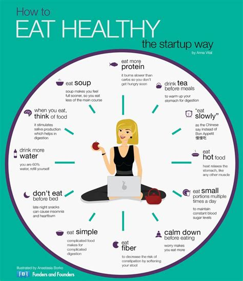 7 Ways To Eat Out Without Messing Up Your Diet by It Is My And The Facts On