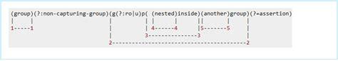 java pattern non capturing group hướng dẫn sử dụng biểu thức ch 237 nh quy trong java