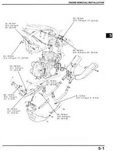 baja dune 150cc wiring diagram dune free printable wiring diagrams