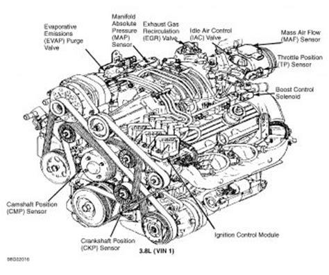 1998 buick century engine diagram buick 3 1 engine diagram buick free engine image for