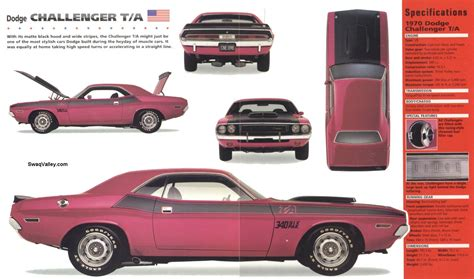 car upholstery ta catalogo completo colores 1970 challenger t a 340 six pack