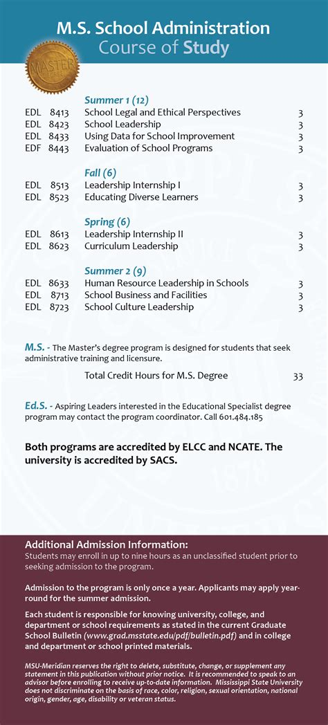 Educational Leadership Doctoral Programs 1 by School Administration Meridian Mississippi State