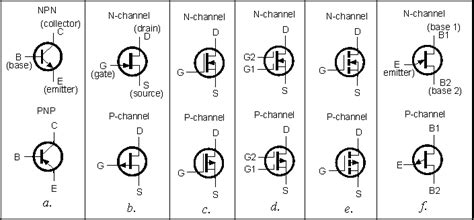fet transistor identification introduction to transistors mikroelektronika