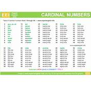 Ordinal Numbers 1 10 ClipartTable Of Cardinal And