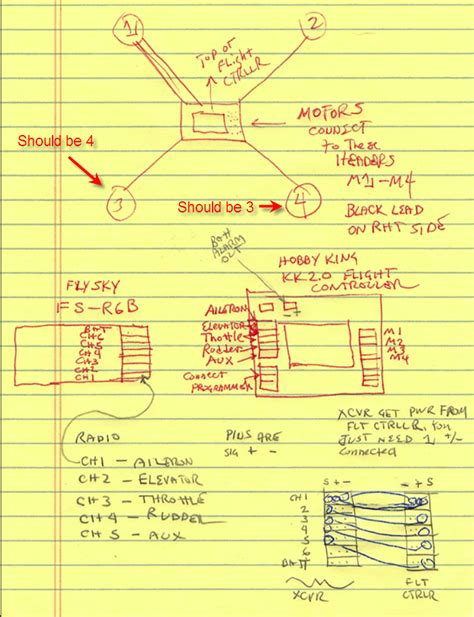 quadcopter wiring diagram naze32 wiring diagrams wiring