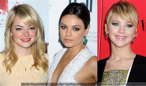 emma stone and mila kunis emma stone mila kunis and jennifer lawrence top forbes