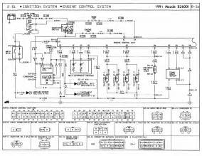 1991 mazda b2600i wiring diagram ignition system coil igniter module condenser relay