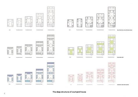 siheyuan floor plan chinese courtyard house plans google search siheyuan
