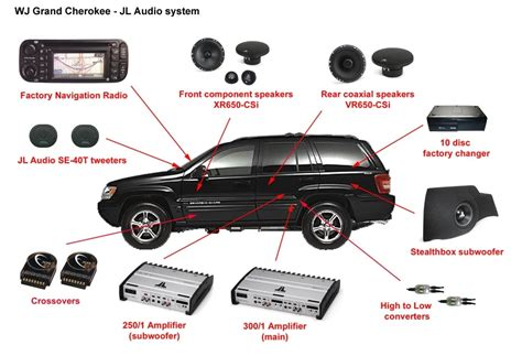 jl audio wiring diagram wiring diagram and schematic