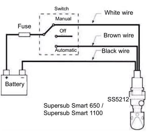 rule 500 automatic bilge wiring diagram rule bilge