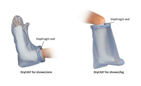 Cast Shower Bag by Cast Protectors For Showers More Drycast