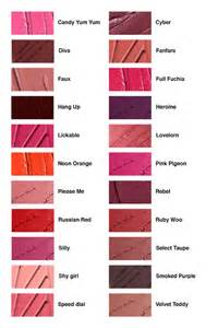 mac color chart mac lipstick colors chart cosmetice mac n bucure ti