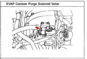 2004 Hyundai Sonata Purge Valve Kia Purge Valve Wiring Diagram And Circuit Schematic