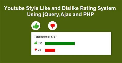 tutorial jquery ajax php youtube style like and dislike rating system using jquery
