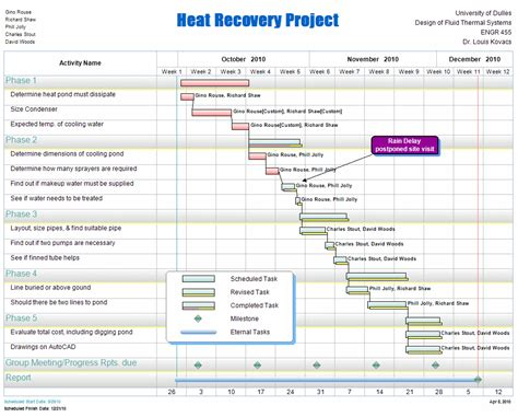 project planning template   Toreto.co