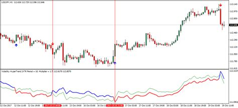 day trading and swing trading the currency market pdf day trading and swing trading the currency market