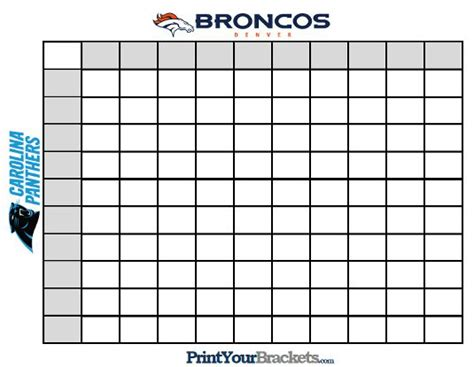 super bowl squares template rules odds and how to play